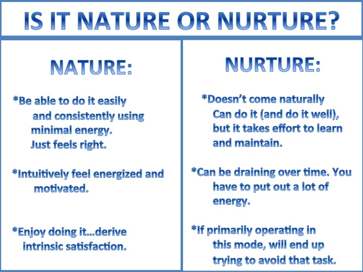 Nature vs nurture essay points